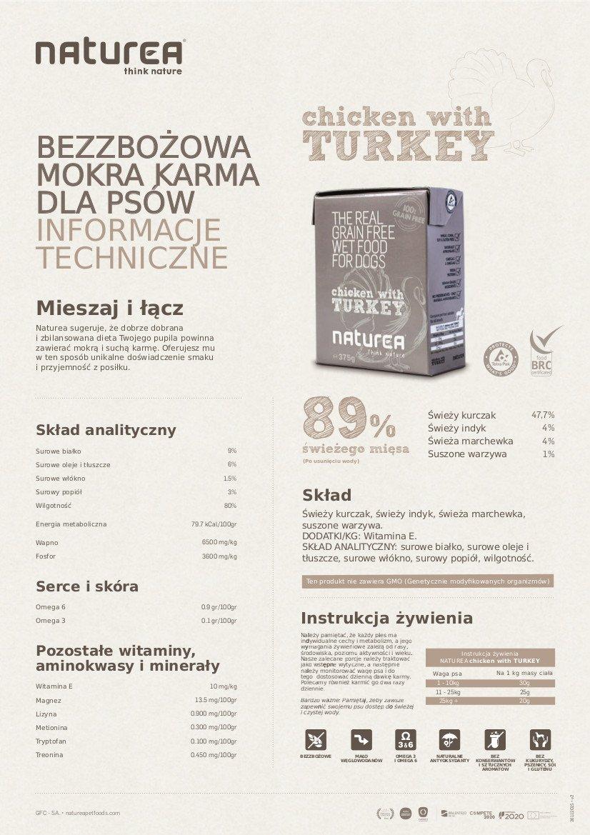 Mokre pies - Chicken with turkey.