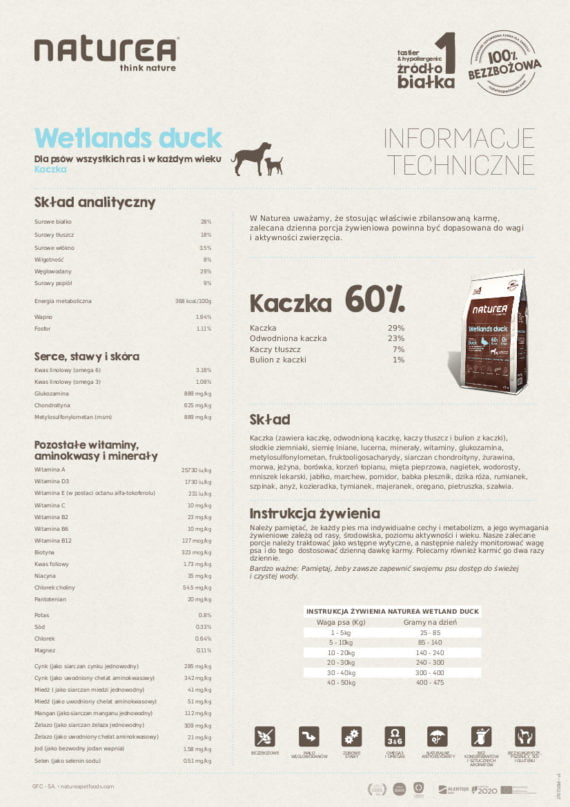 grainfree-wetlands-duck